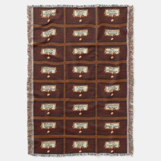 La bibliothèque réserve la lecture du bois de couvertures