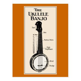 La carte postale de banjo d'ukulélé