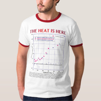 La chaleur est ici t-shirt