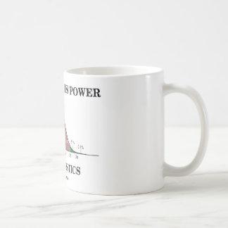 La connaissance est puissance font des mug