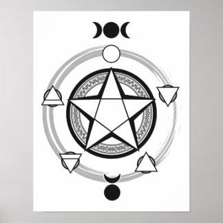 La copie de pentagramme d'Azodnem Poster