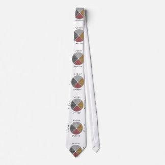 La cravate de médecine des hommes métaphysiques de