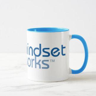La mentalité fonctionne la tasse de café