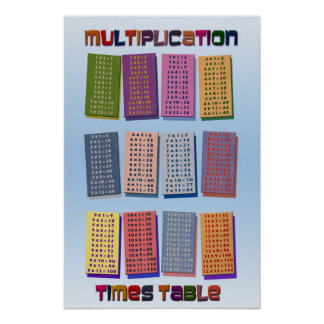 table multiplication posters table multiplication affiches