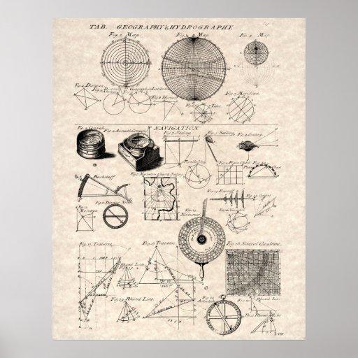 La navigation antique Diagrams le diagramme Posters
