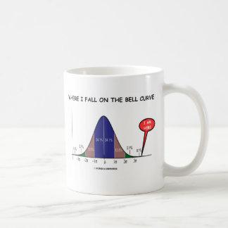 Là où je tombe sur la courbe de Bell je suis ici Mug