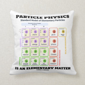 La physique de particules est un modèle coussin