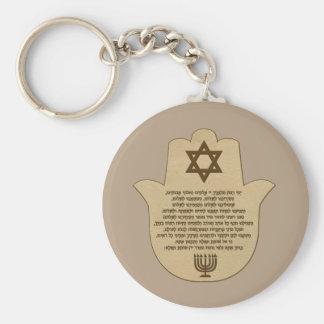 La prière du voyageur sur le porte - clé hébreu porte-clé rond