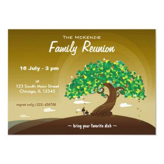 La Réunion de famille (Brown) Carton D'invitation 12,7 Cm X 17,78 Cm