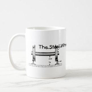 La roue en acier sur le rail en acier mug