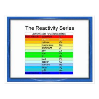 La Science, chimie, série de réactivité Cartes Postales