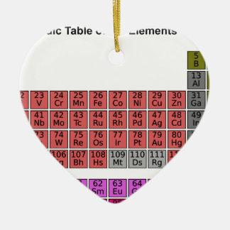 la science, table périodique, éléments, chimie, ornement cœur en céramique