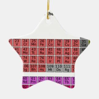 la science, table périodique, éléments, chimie, ornement étoile en céramique