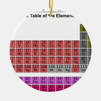 la science, table périodique, éléments, chimie, ornement rond en céramique