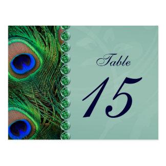 la table de paon numérote des cartes postales