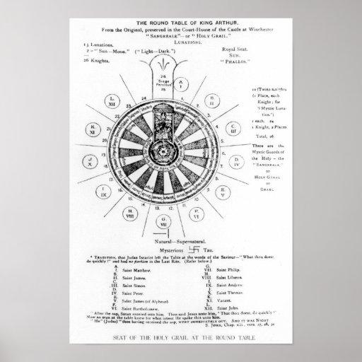 La table ronde du roi arthur poster zazzle - La table ronde du roi arthur ...