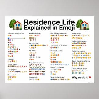 La vie de résidence expliquée en affiche d'Emoji Posters