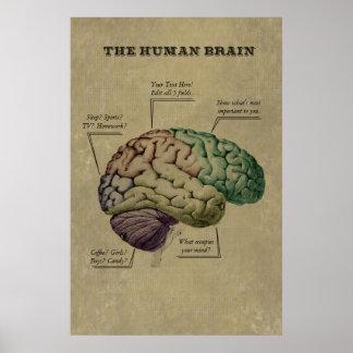 L'affiche personnalisable d'esprit humain, éditent poster