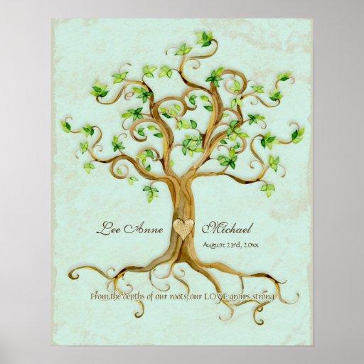 L 39 arbre moderne de remous enracine le parchemin an posters - Arbre a faible racine ...