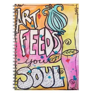 L'art alimente à votre âme le journal original de