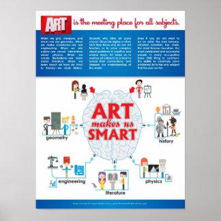 L'ART nous rend FUTÉS Posters