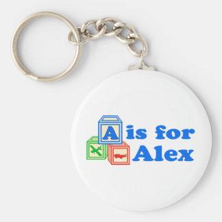 Le bébé bloque Alex Porte-clé Rond