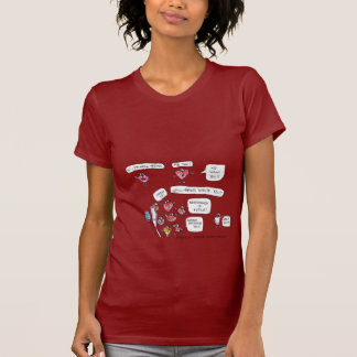 Le bien-être vous veut T-shirt de lèvres de coeur