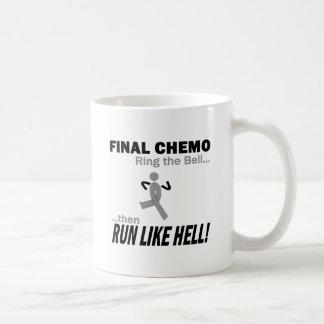 Le chimio final courent beaucoup - cancer du mug