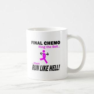 Le chimio final courent beaucoup - cancer du sein mug