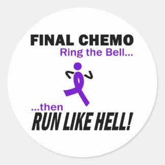 Le chimio final courent beaucoup - le ruban violet sticker rond