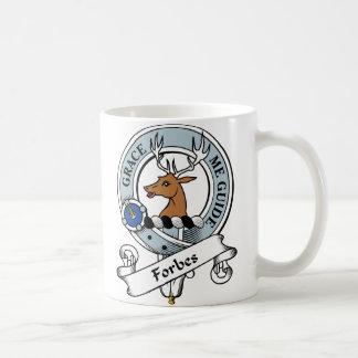Le clan de Forbes Badge Mug