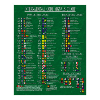 Le code international signale le diagramme posters