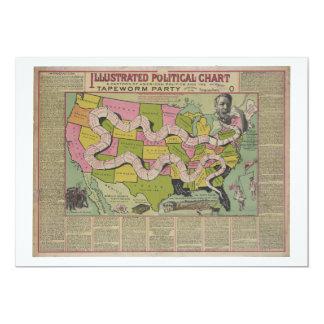 Le diagramme politique américain de partie de carton d'invitation  12,7 cm x 17,78 cm