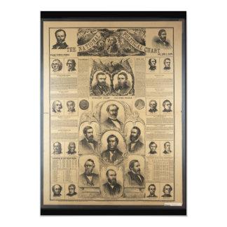 Le diagramme politique national (1869) faire-part