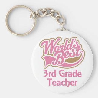 Le meilleur 3ème professeur de catégorie des porte-clé rond