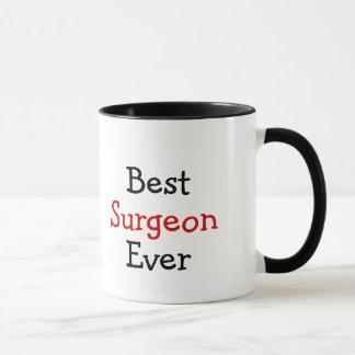 Le meilleur chirurgien jamais mugs