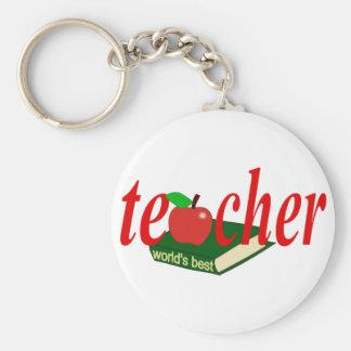 Le meilleur professeur du monde porte-clé rond