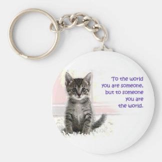 Le monde du chaton porte-clé rond