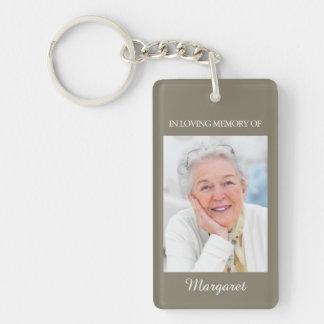 Le porte-clés commémoratif avec la photo et s'est