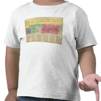 Le Portugal à partir de 1092 à 1815 T-shirts
