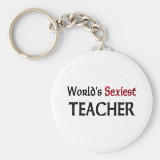 Le professeur le plus sexy du monde porte-clé
