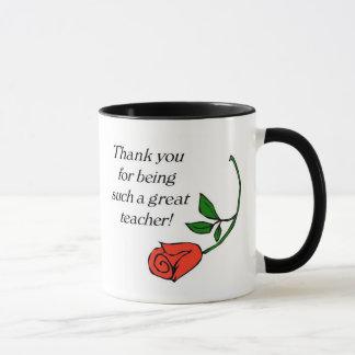 Le professeur vous remercient d'attaquer tasse