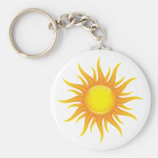 Le soleil flamboyant porte-clé rond
