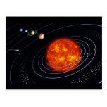 Le système solaire cartes postales