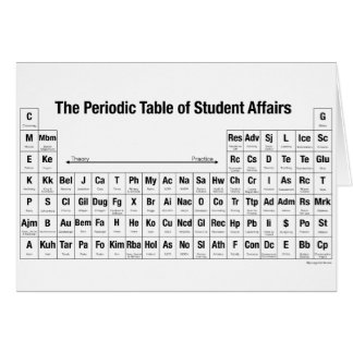 Le Tableau périodique des affaires d'étudiant Carte De Vœux