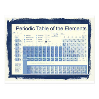 Le Tableau périodique des éléments Cartes Postales