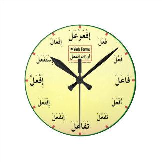 Le verbe arabe forme l'horloge horloge ronde