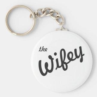 Le Wifey Porte-clés