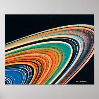 Les anneaux de Saturn 2 Posters