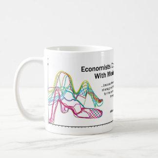 Les économistes le font avec la tasse de base de